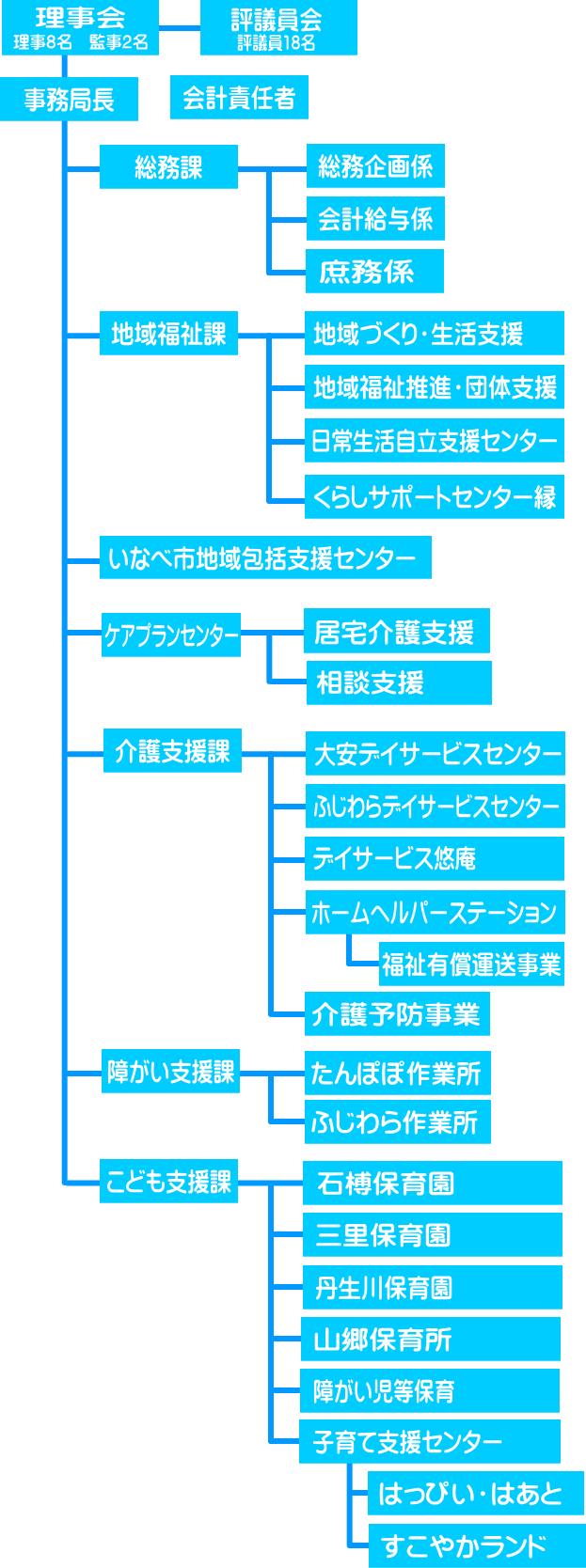 2015.04.01_soshikizu