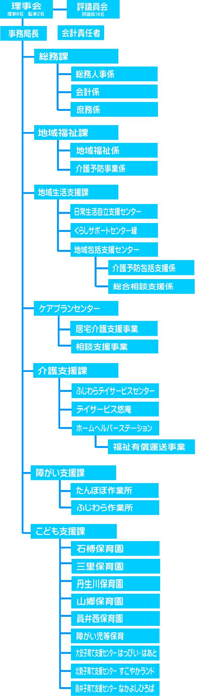 2017.04.01_soshikizu